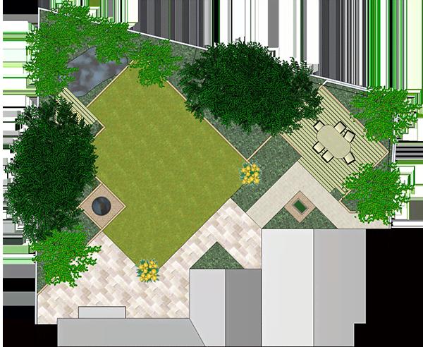 С чего начать обустройство участка: планировка, зонирование, схемы