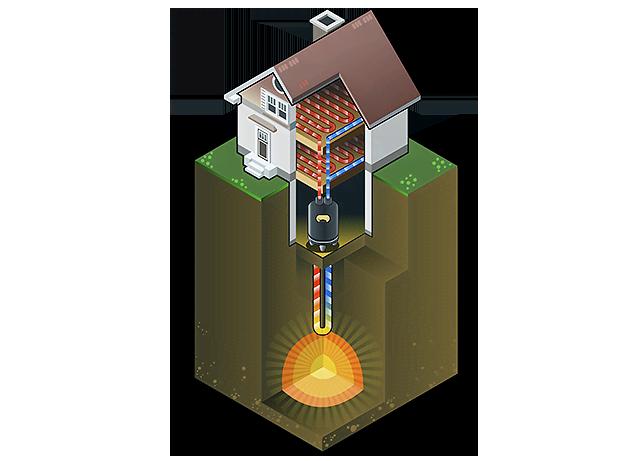 Тепловой насос: качаем тепло в дом