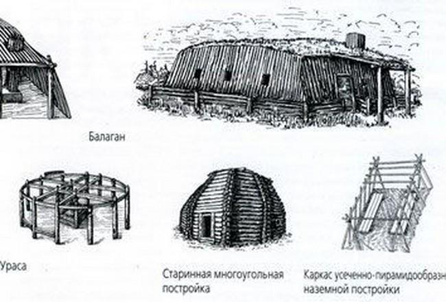 проект находится на стадии идеи. г Якутск