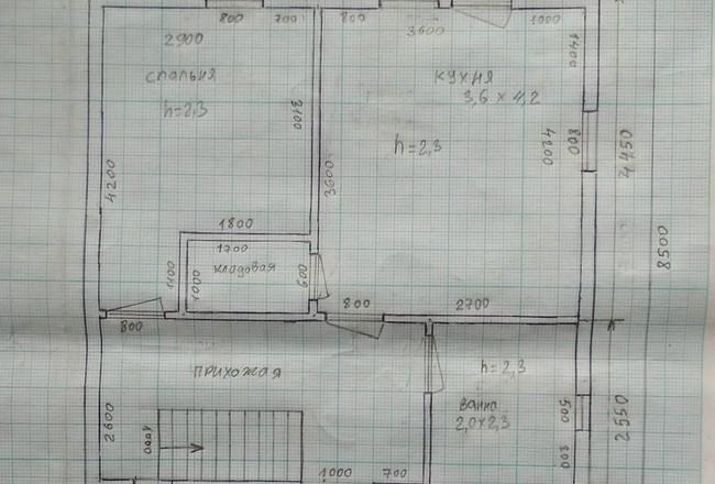 Строительство каркасного дома 7 на 7 с мансардой. Начало. Получение разрешения.